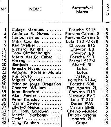 VILA REAL 1971 - GROPA CMC - MARTYN DENLEY | Portal dos